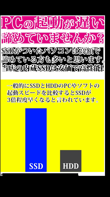 SSDがついたパソコンは高額で 諦めている方も多いと思います。 当店の内蔵SSDは安価で高性能!